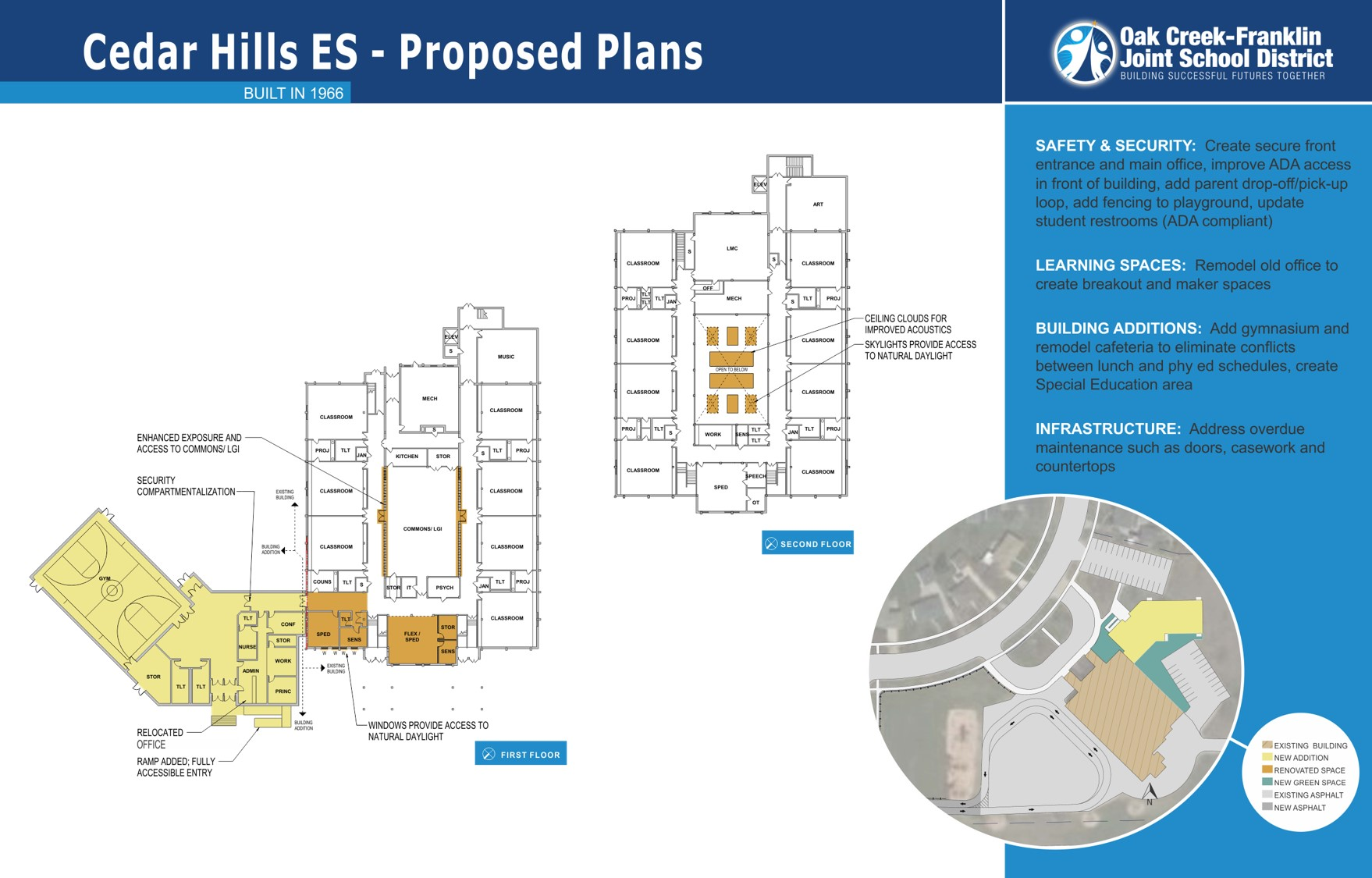 Cedar Hills Proposed Plan for 2018 Referendum