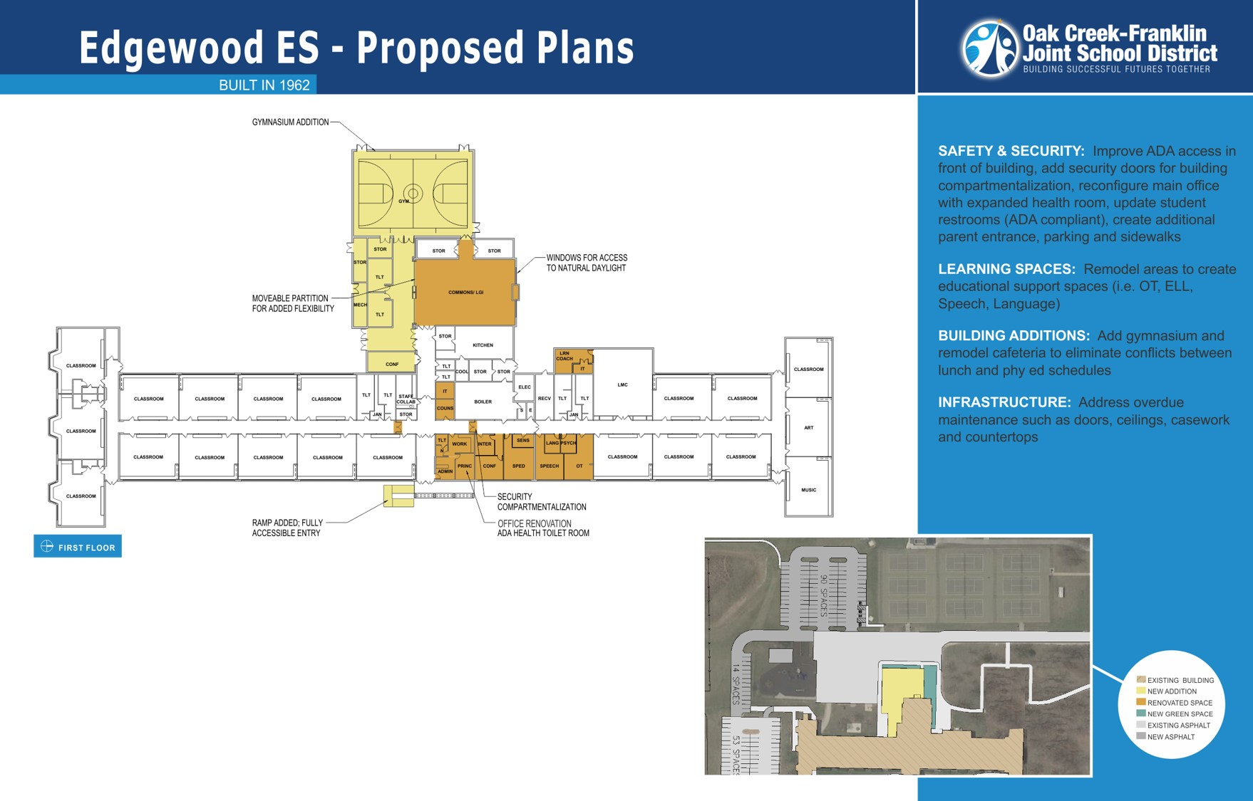 Edgewood Elementary proposed plans for 2018 referendum