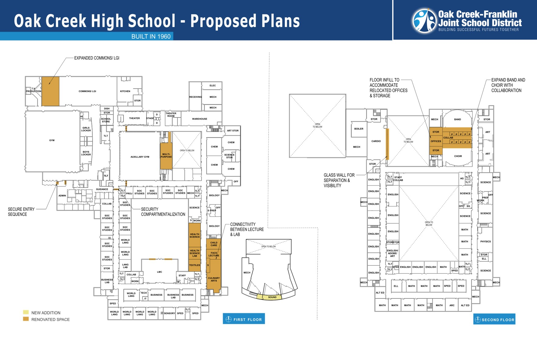 oak creek high school proposed plans for 2018 referenedum