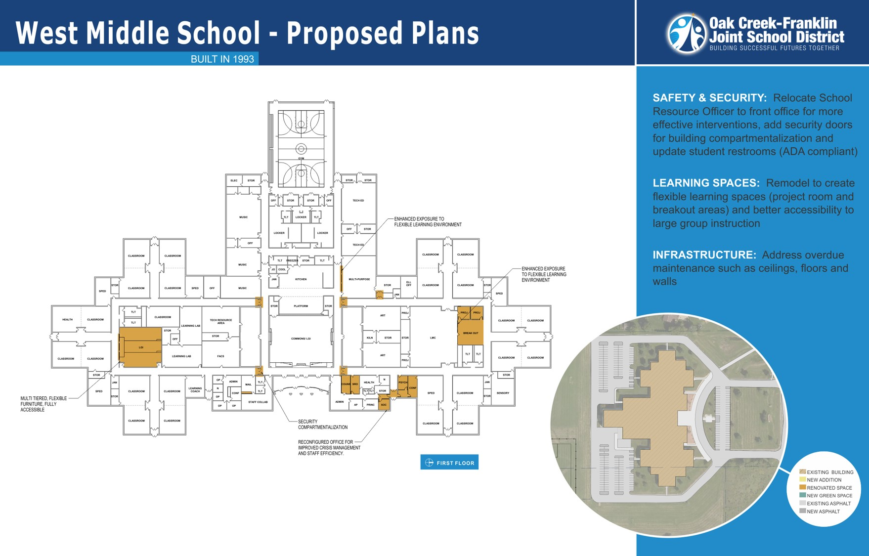 West Middle School proposed plans for 2018 referendum